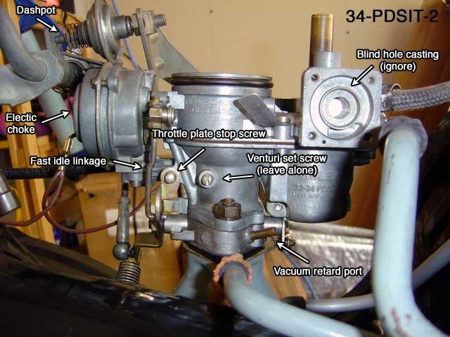 identification carburateur solex